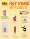 Hot Items Under $5